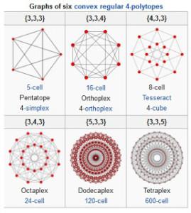 Alicia-polytop